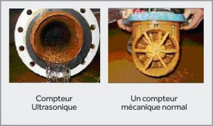Comparaison dans un système d'eau potable